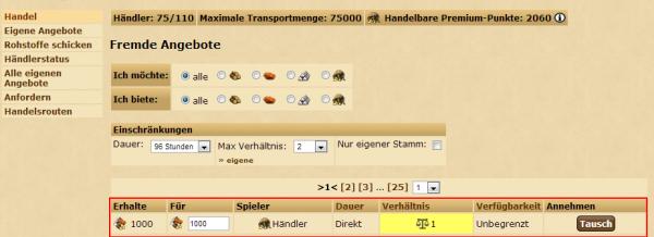 Handel Tribalwars Wiki De